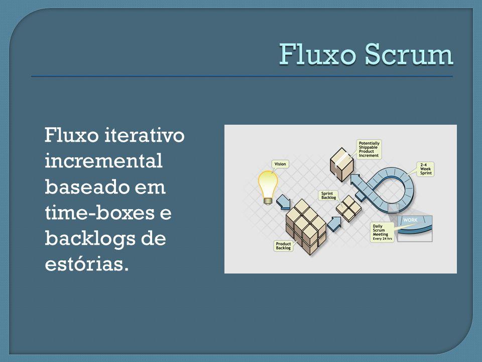 Fluxo Scrum Fluxo iterativo incremental baseado em time-boxes e backlogs de estórias.