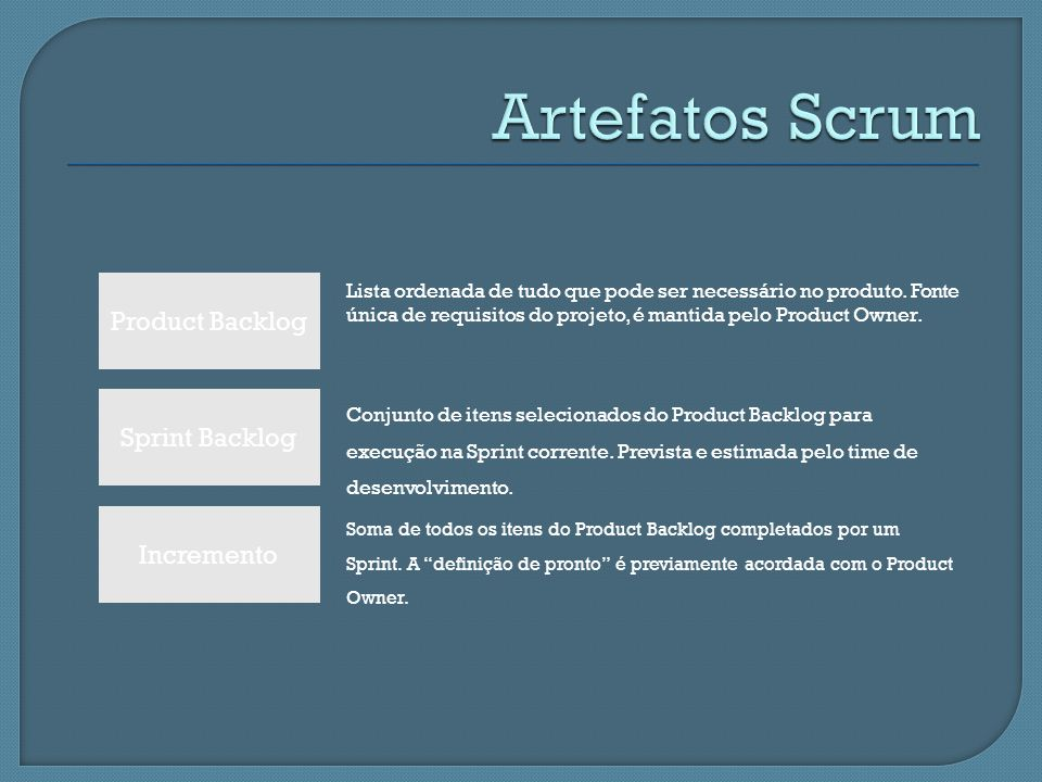 Artefatos Scrum Product Backlog Sprint Backlog Incremento