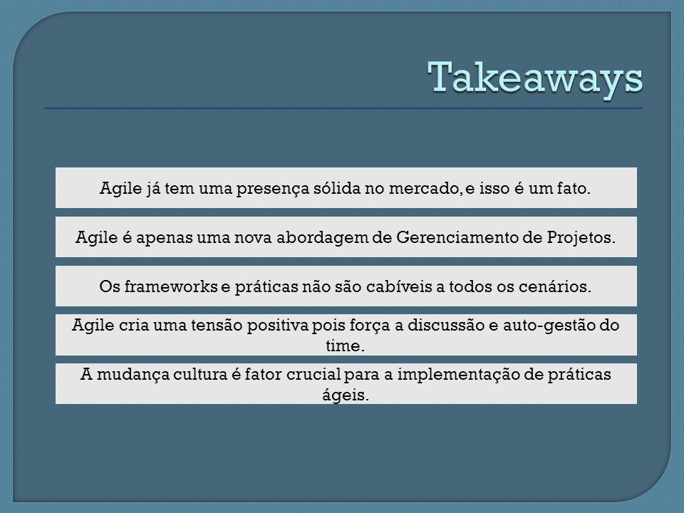 Takeaways Agile já tem uma presença sólida no mercado, e isso é um fato. Agile é apenas uma nova abordagem de Gerenciamento de Projetos.