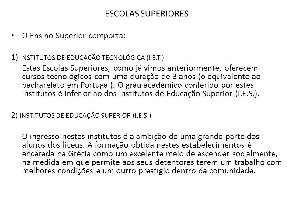 ESCOLAS SUPERIORES O Ensino Superior comporta: