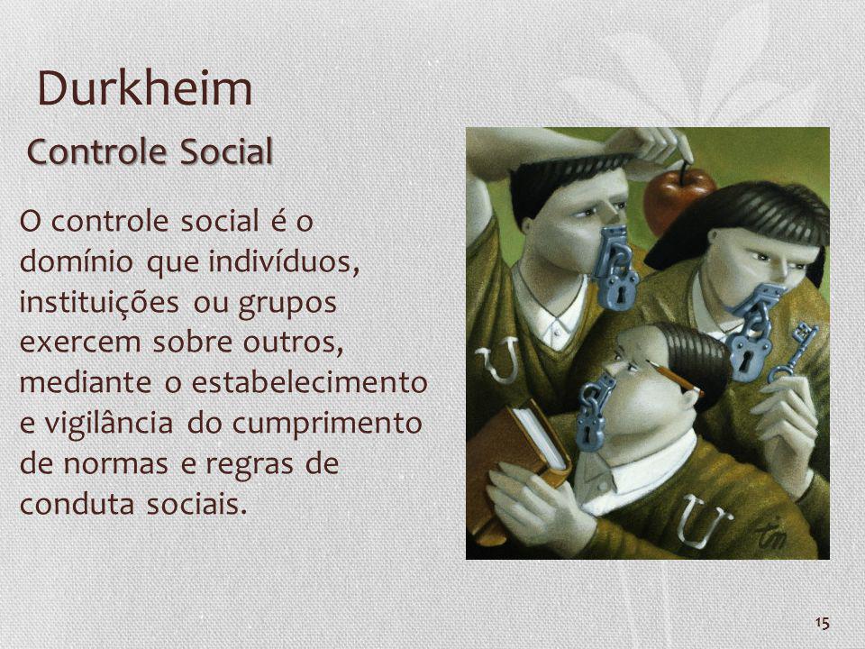 Durkheim Controle Social