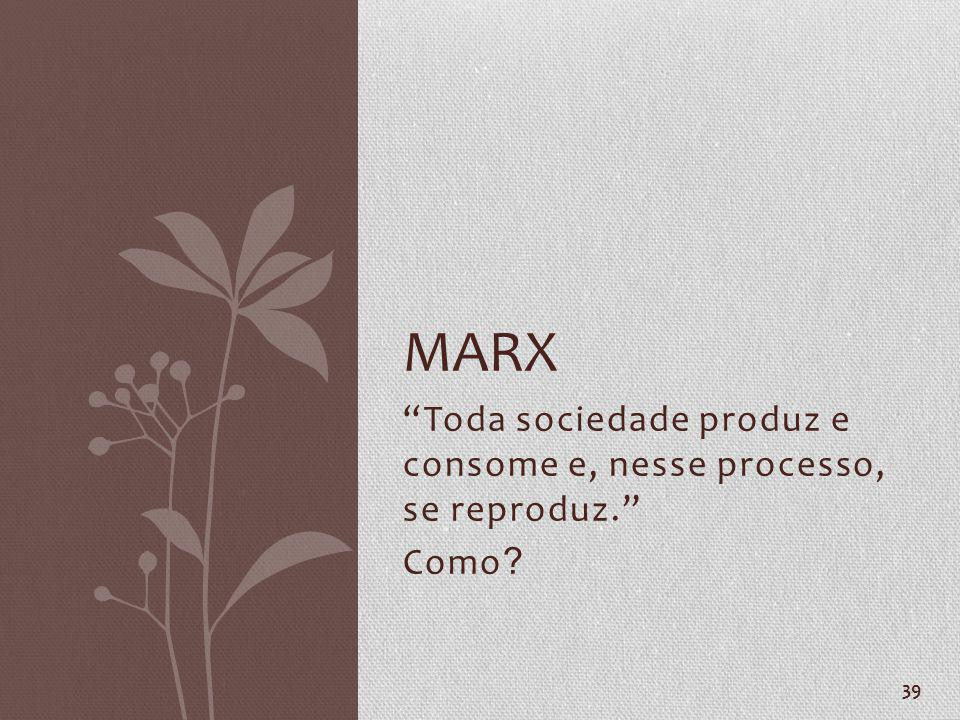 Marx Toda sociedade produz e consome e, nesse processo, se reproduz.