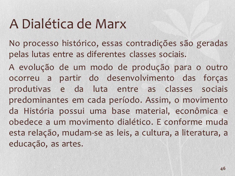 A Dialética de Marx