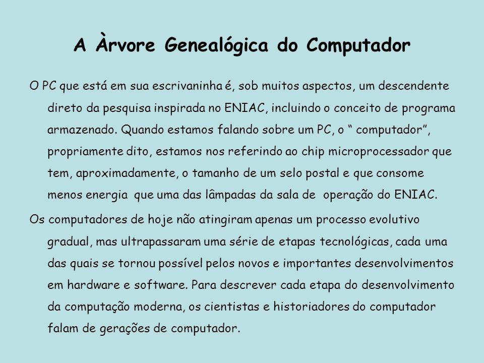 A Àrvore Genealógica do Computador