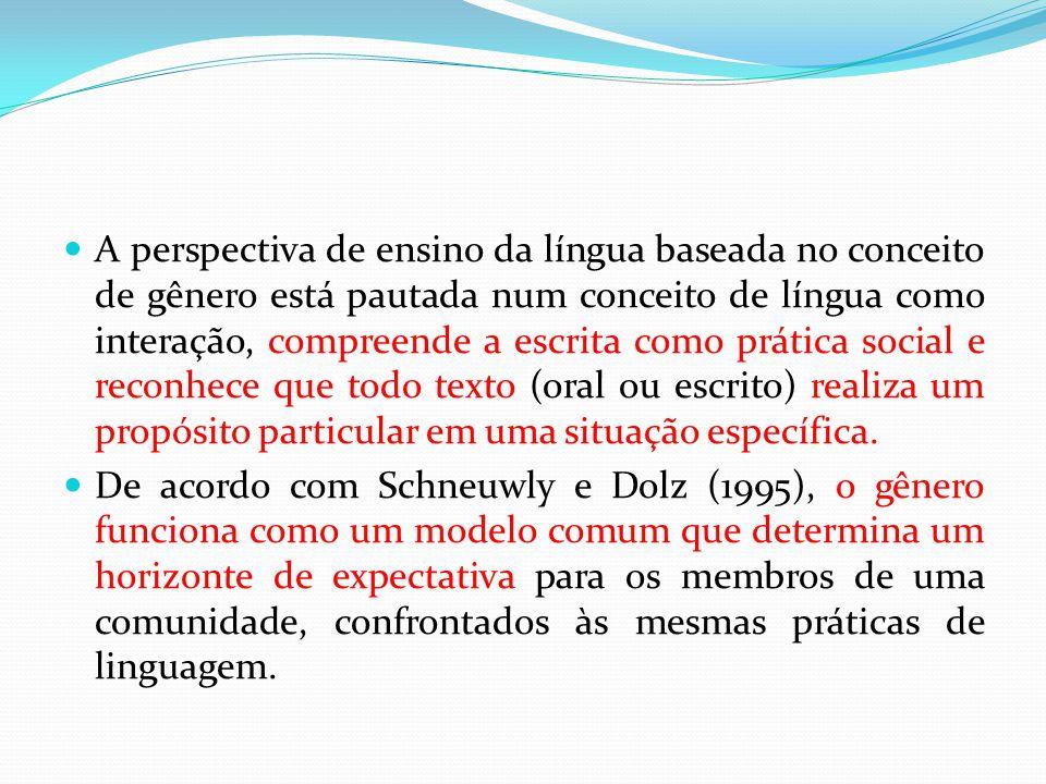 A perspectiva de ensino da língua baseada no conceito de gênero está pautada num conceito de língua como interação, compreende a escrita como prática social e reconhece que todo texto (oral ou escrito) realiza um propósito particular em uma situação específica.