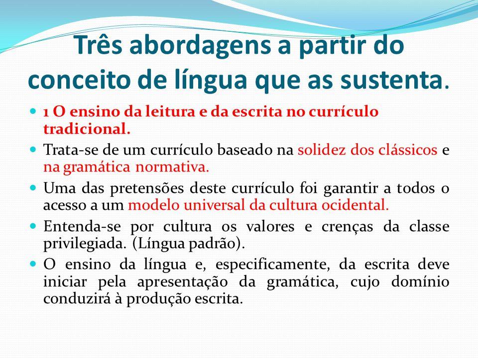 Três abordagens a partir do conceito de língua que as sustenta.