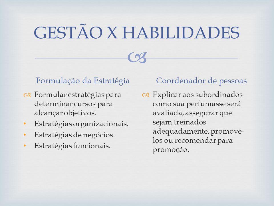 GESTÃO X HABILIDADES Formulação da Estratégia Coordenador de pessoas