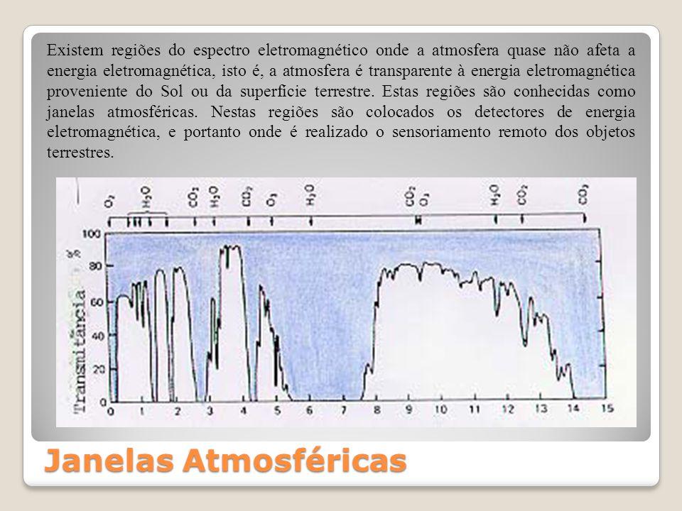 Existem regiões do espectro eletromagnético onde a atmosfera quase não afeta a energia eletromagnética, isto é, a atmosfera é transparente à energia eletromagnética proveniente do Sol ou da superfície terrestre. Estas regiões são conhecidas como janelas atmosféricas. Nestas regiões são colocados os detectores de energia eletromagnética, e portanto onde é realizado o sensoriamento remoto dos objetos terrestres.