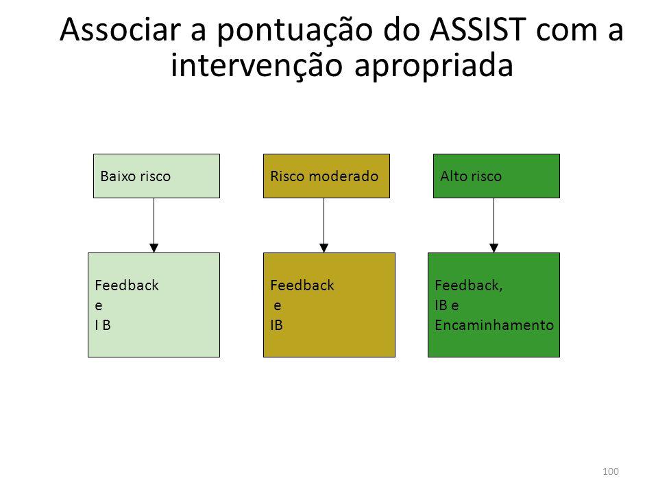 Associar a pontuação do ASSIST com a intervenção apropriada