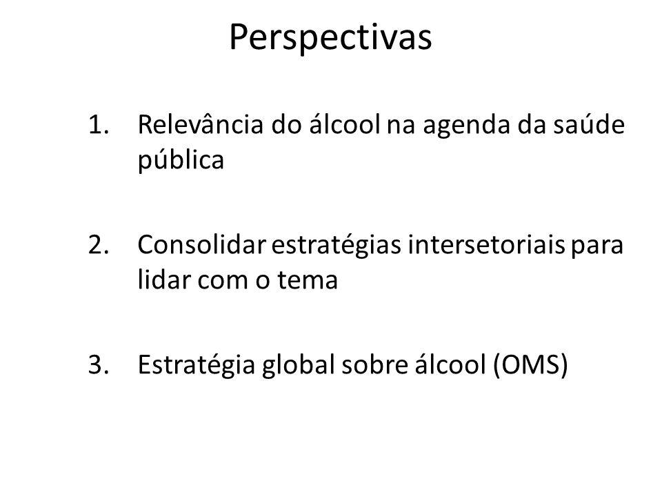 Perspectivas Relevância do álcool na agenda da saúde pública