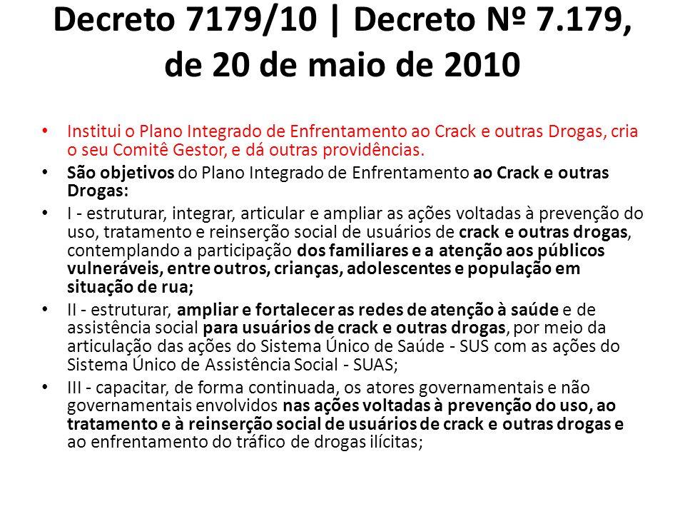 Decreto 7179/10 | Decreto Nº 7.179, de 20 de maio de 2010