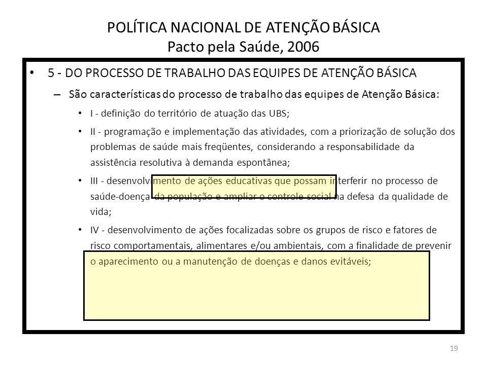 POLÍTICA NACIONAL DE ATENÇÃO BÁSICA Pacto pela Saúde, 2006