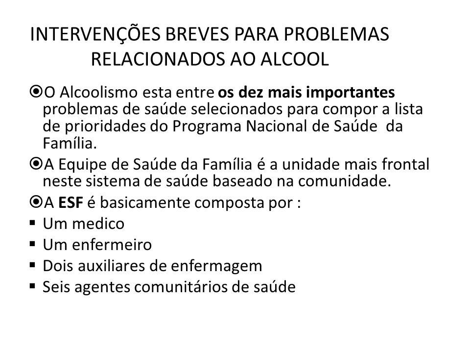 INTERVENÇÕES BREVES PARA PROBLEMAS RELACIONADOS AO ALCOOL
