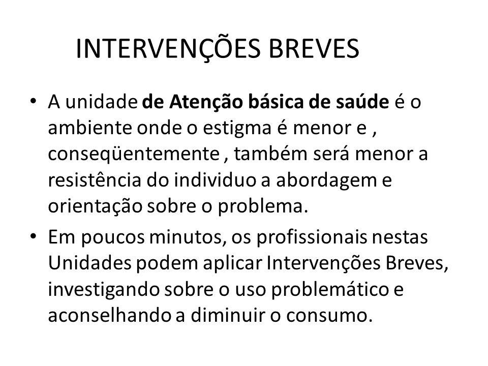 INTERVENÇÕES BREVES