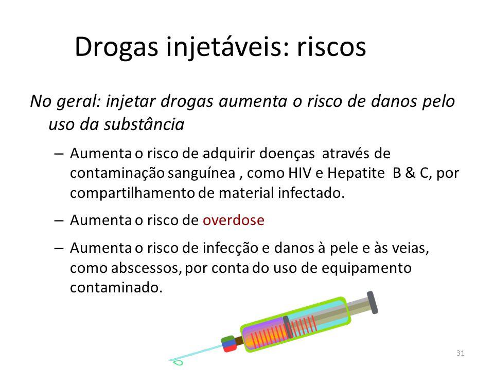 Drogas injetáveis: riscos