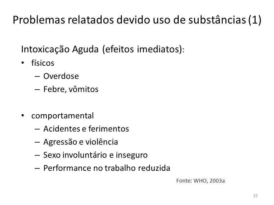 Problemas relatados devido uso de substâncias (1)