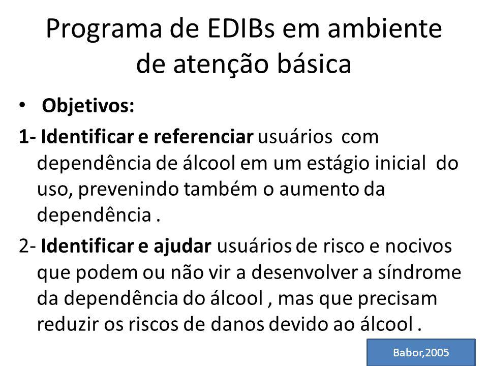 Programa de EDIBs em ambiente de atenção básica