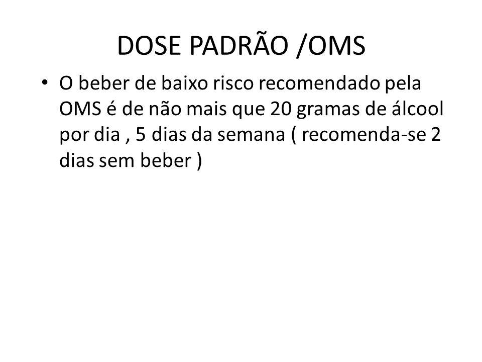 DOSE PADRÃO /OMS