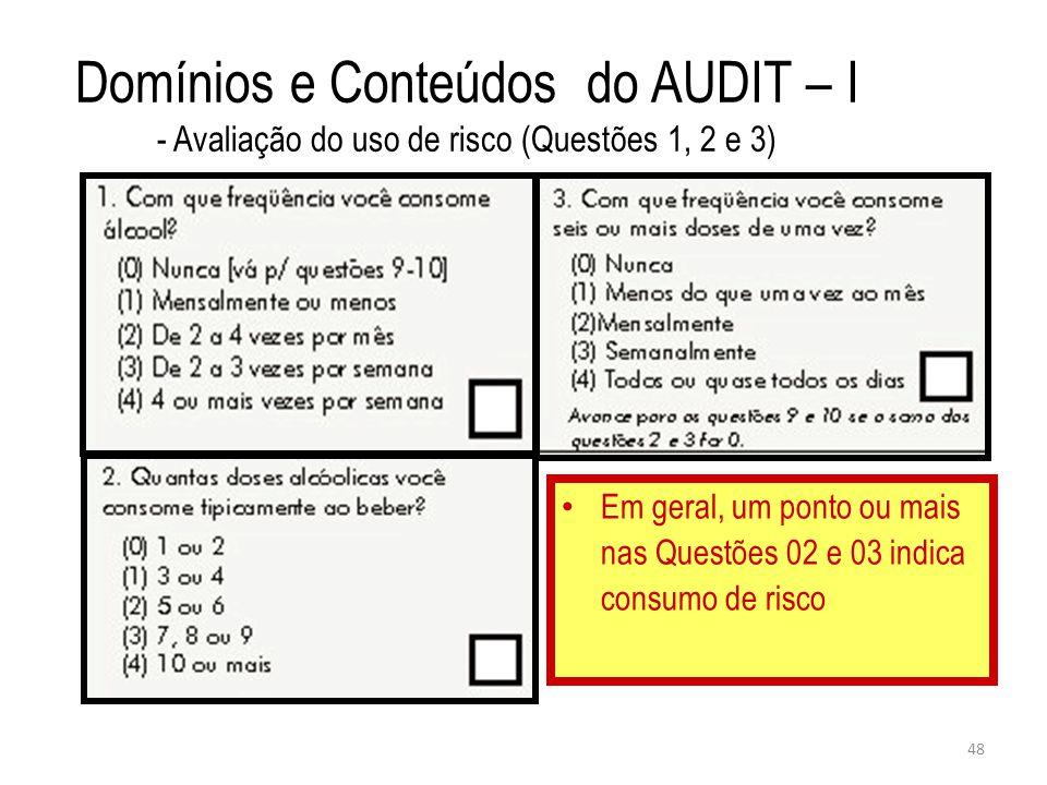 Domínios e Conteúdos do AUDIT – I - Avaliação do uso de risco (Questões 1, 2 e 3)