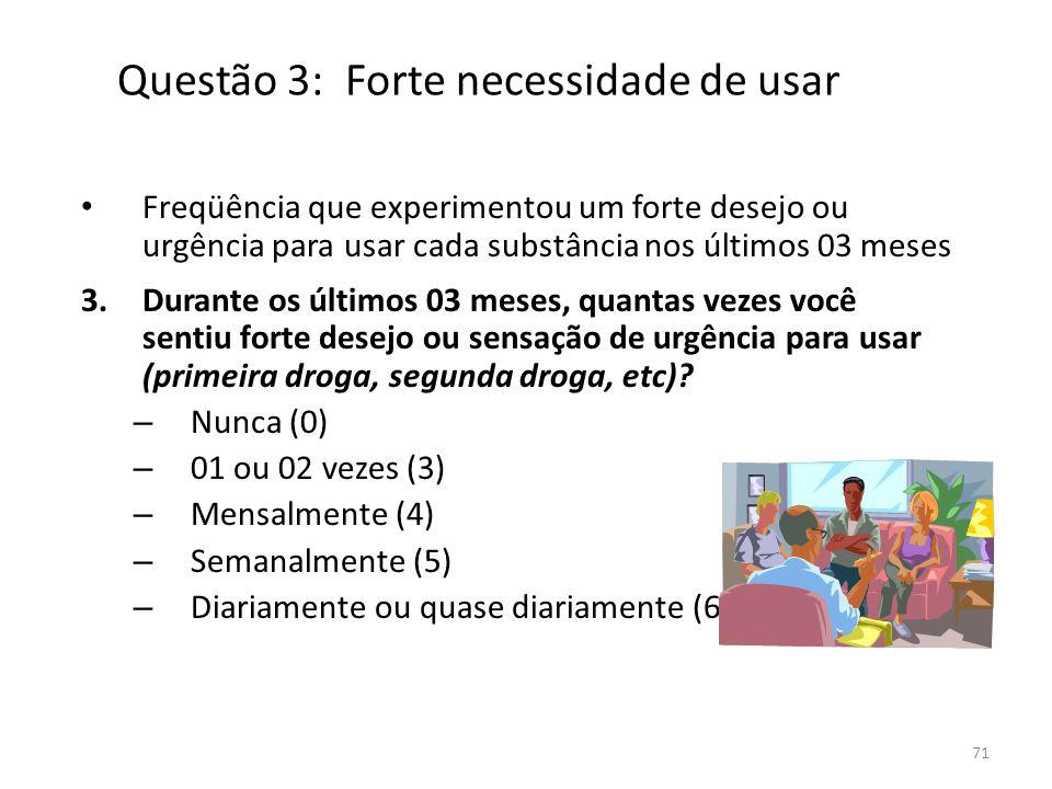 Questão 3: Forte necessidade de usar