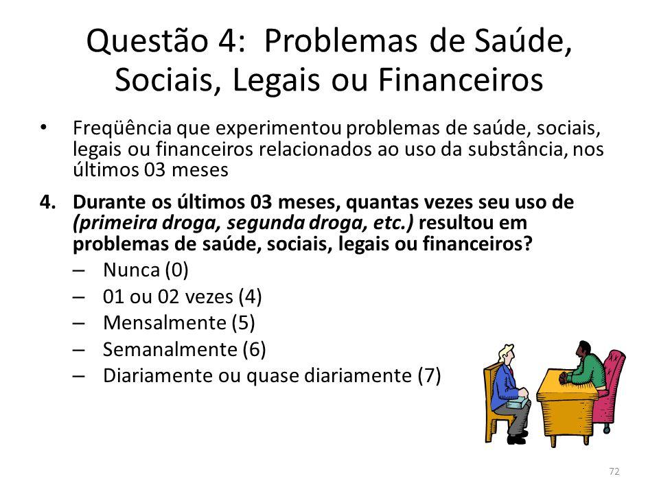 Questão 4: Problemas de Saúde, Sociais, Legais ou Financeiros