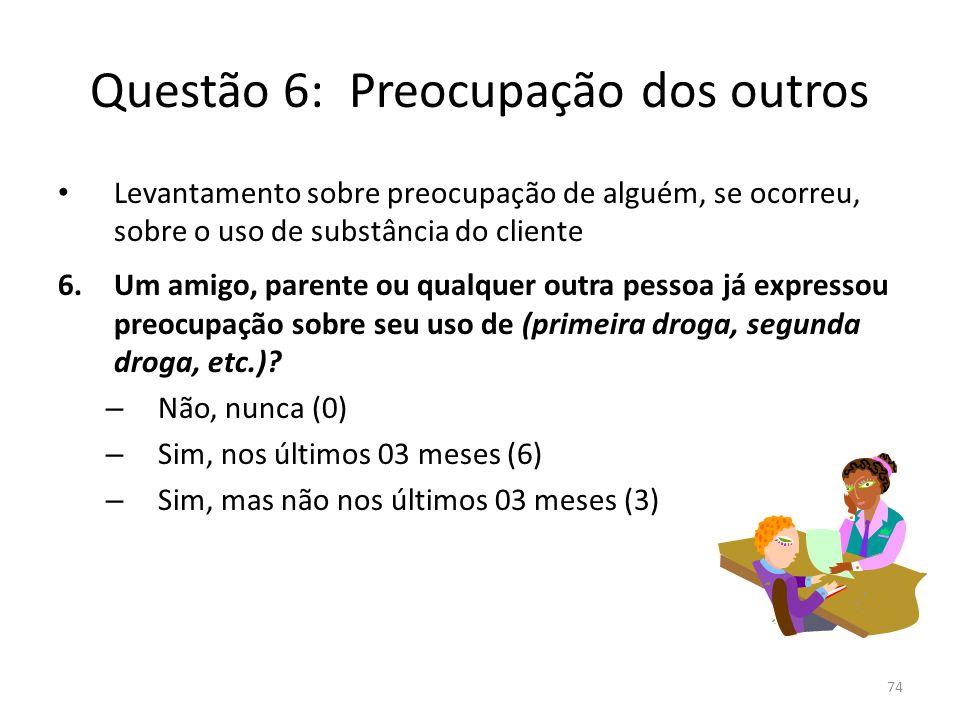 Questão 6: Preocupação dos outros
