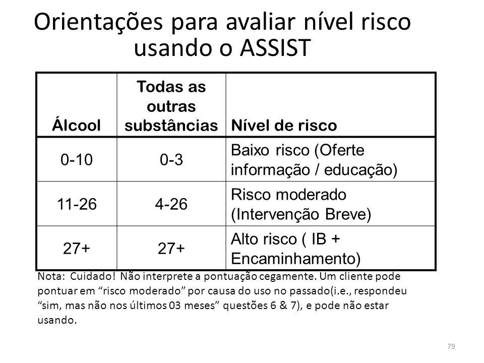 Orientações para avaliar nível risco usando o ASSIST