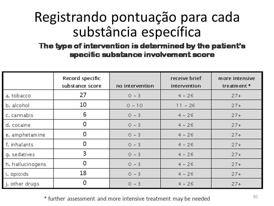Registrando pontuação para cada substância específica