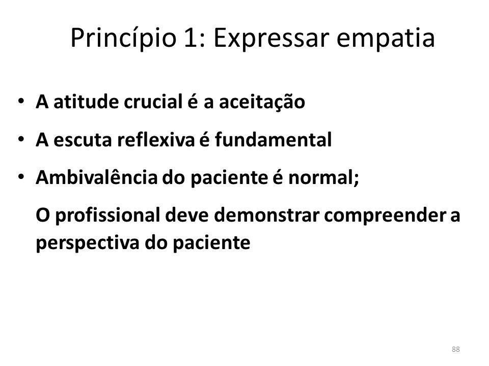 Princípio 1: Expressar empatia