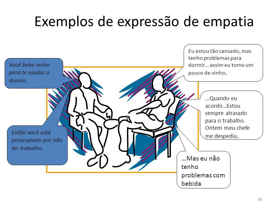 Exemplos de expressão de empatia