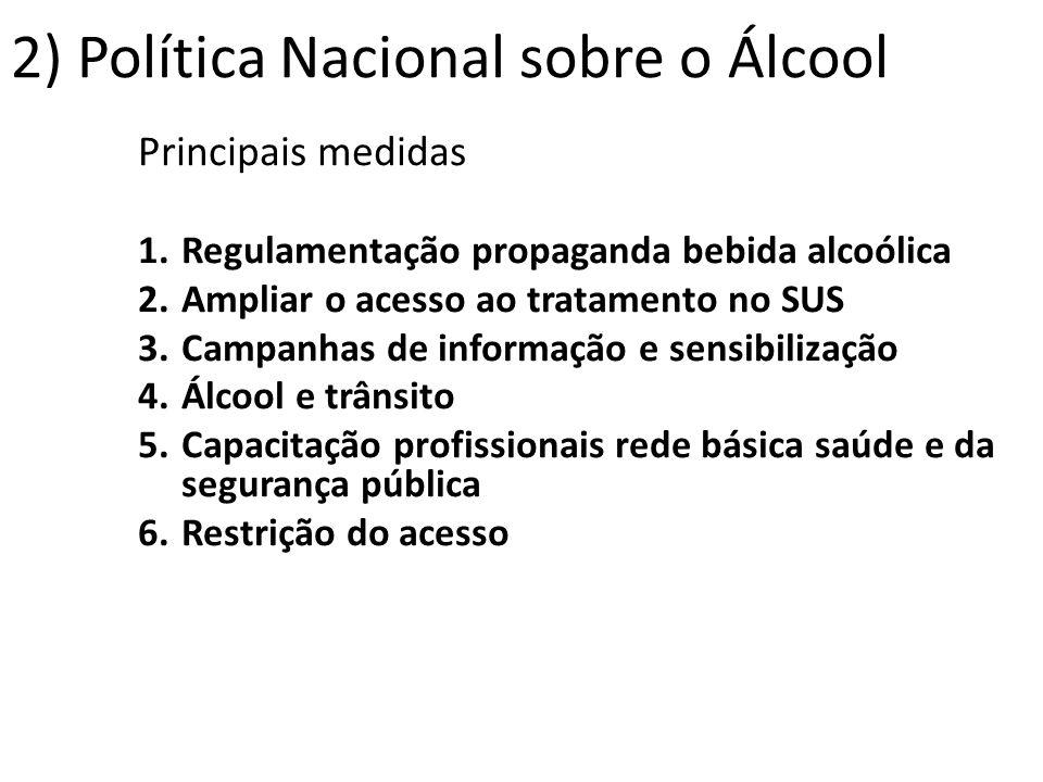 2) Política Nacional sobre o Álcool
