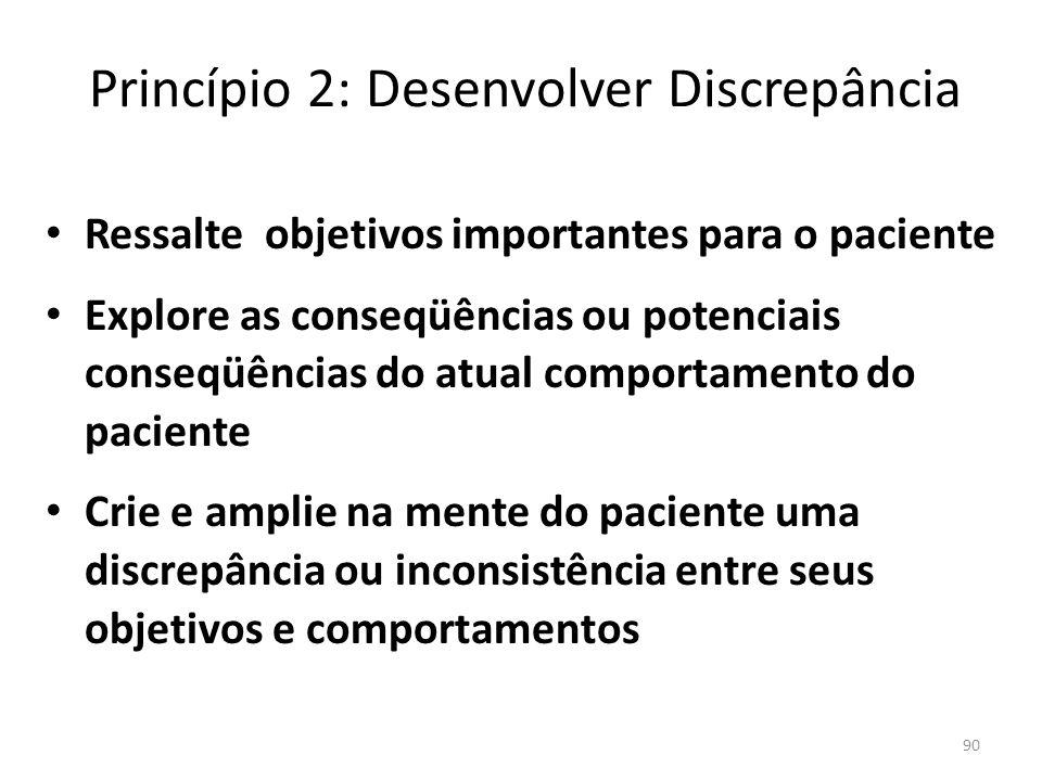Princípio 2: Desenvolver Discrepância