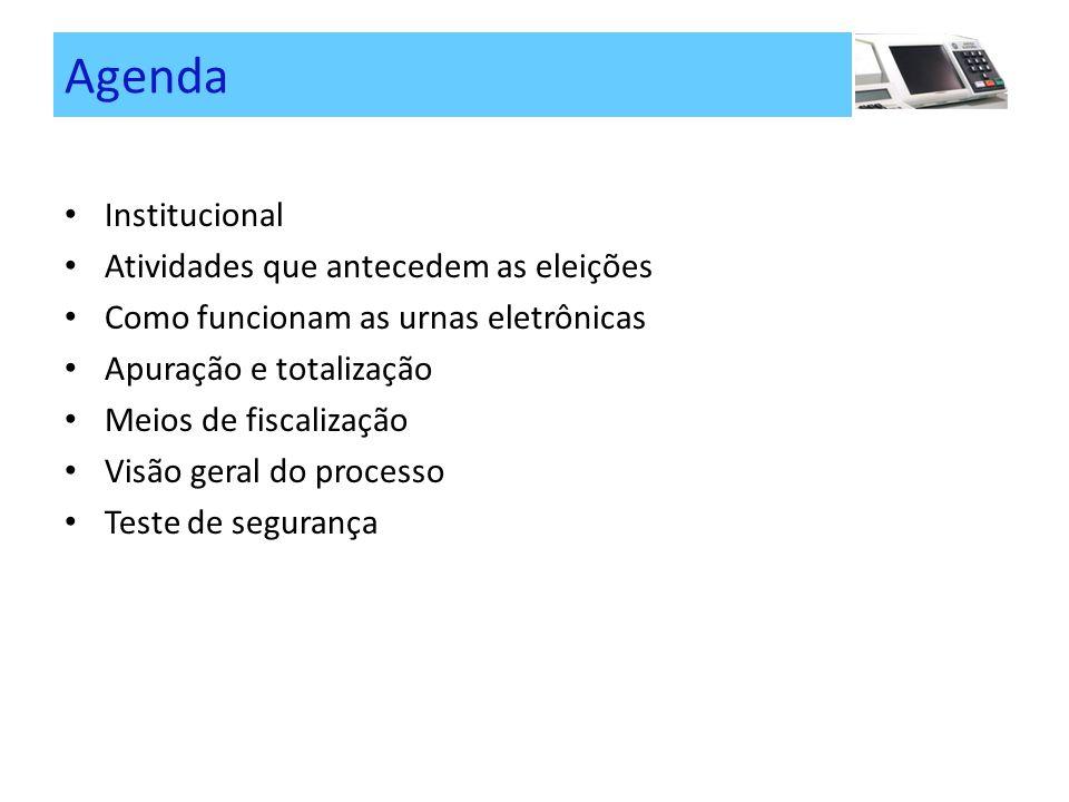 Agenda Institucional Atividades que antecedem as eleições