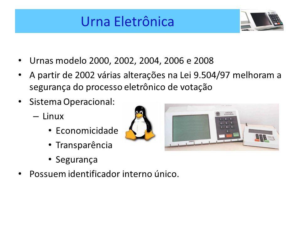 Urna Eletrônica Urnas modelo 2000, 2002, 2004, 2006 e 2008