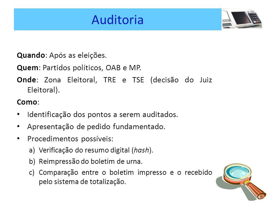 Auditoria Quando: Após as eleições.