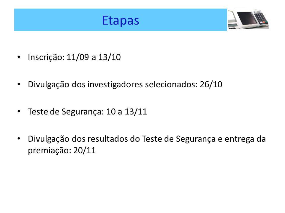 Etapas Inscrição: 11/09 a 13/10. Divulgação dos investigadores selecionados: 26/10. Teste de Segurança: 10 a 13/11.