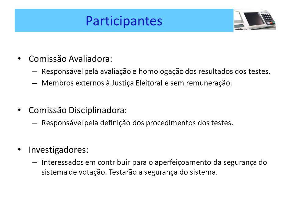 Participantes Comissão Avaliadora: Comissão Disciplinadora: