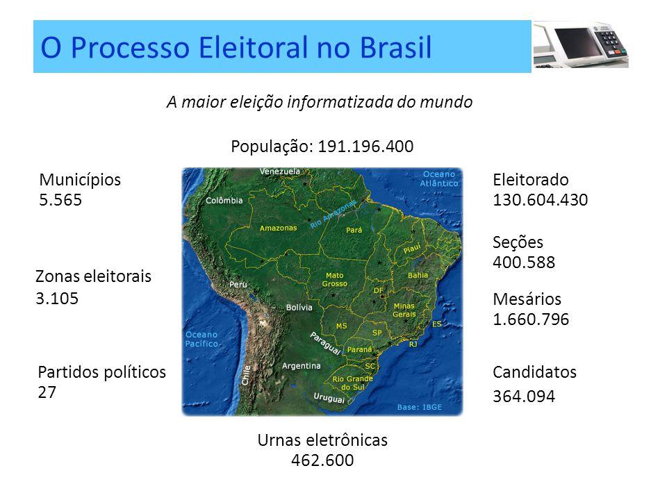 O Processo Eleitoral no Brasil