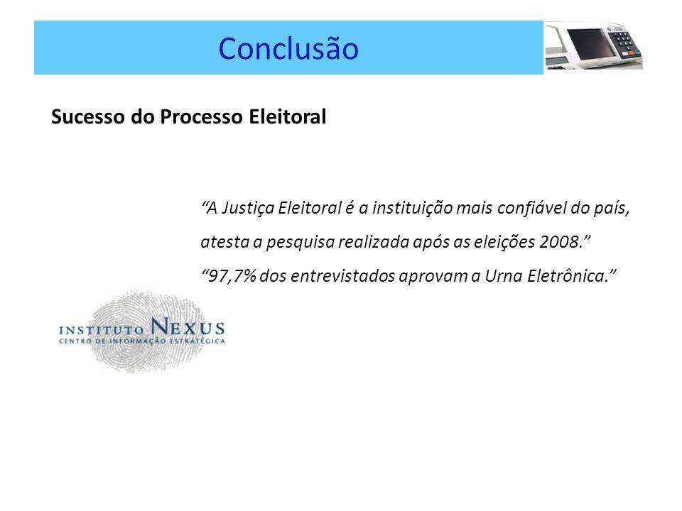 Conclusão Sucesso do Processo Eleitoral