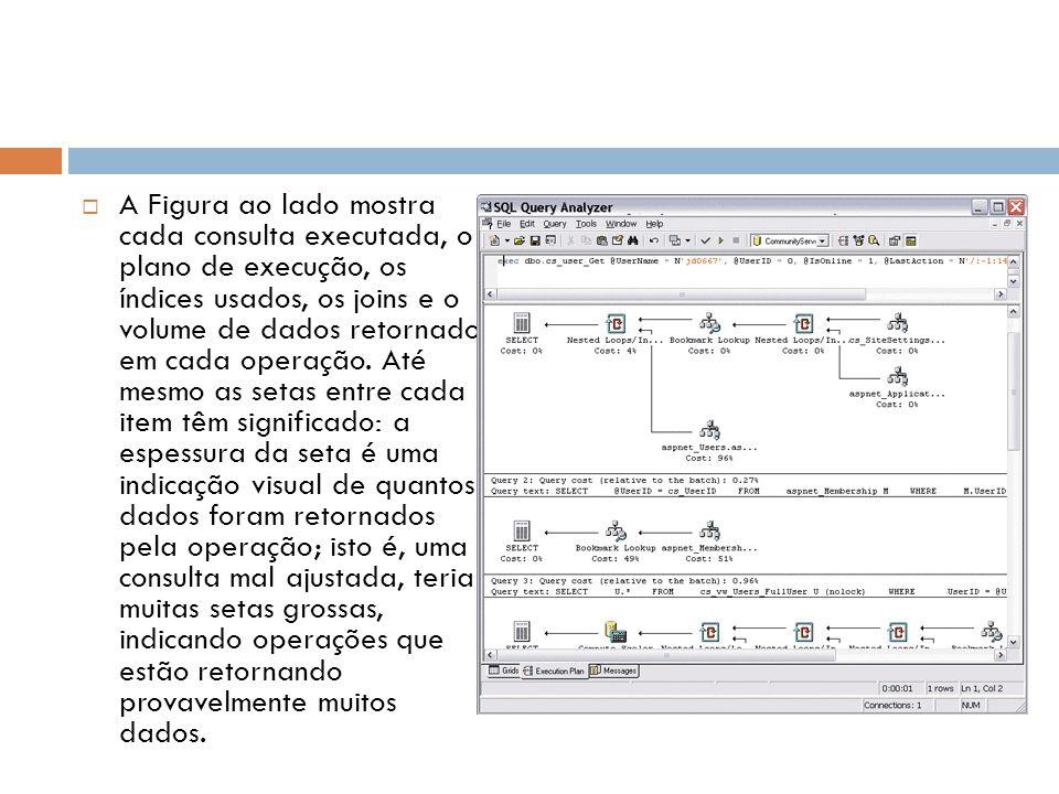 A Figura ao lado mostra cada consulta executada, o plano de execução, os índices usados, os joins e o volume de dados retornado em cada operação.