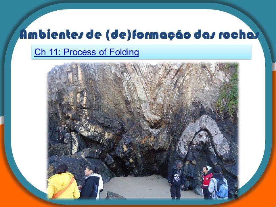 Ambientes de (de)formação das rochas