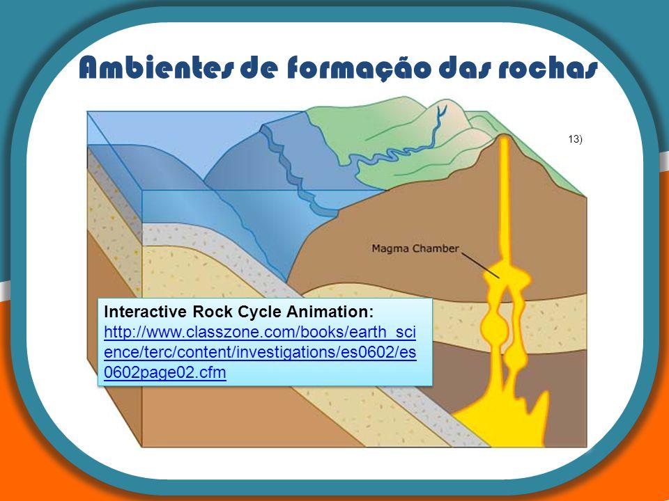 Ambientes de formação das rochas