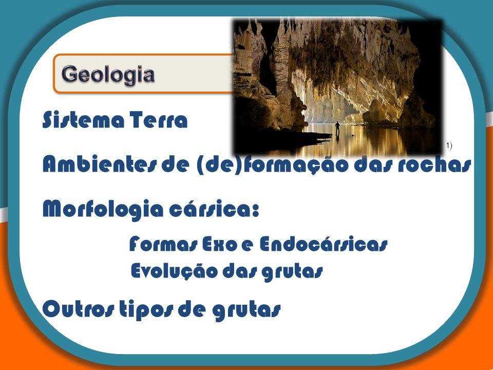 Ambientes de (de)formação das rochas Morfologia cársica: