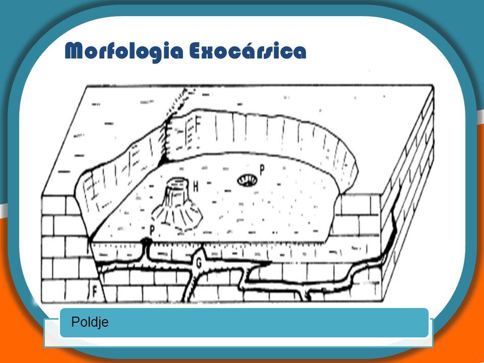 Morfologia Exocársica