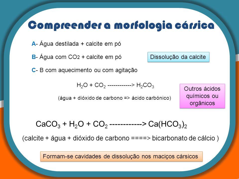 Outros ácidos químicos ou orgânicos