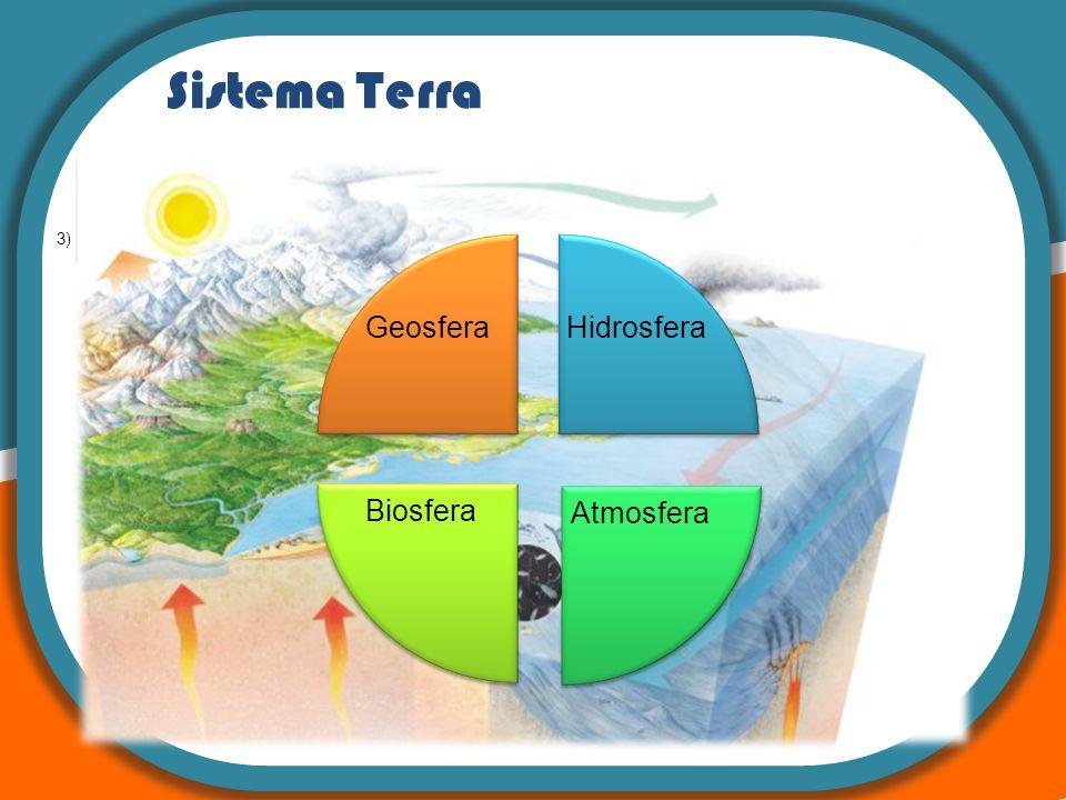 Sistema Terra Hidrosfera Atmosfera Biosfera Geosfera 3) 2)