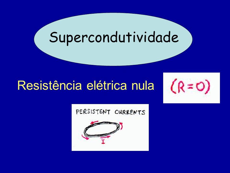 Supercondutividade Resistência elétrica nula