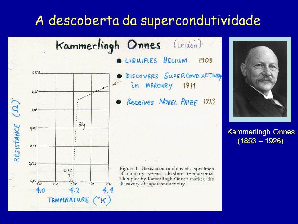 A descoberta da supercondutividade