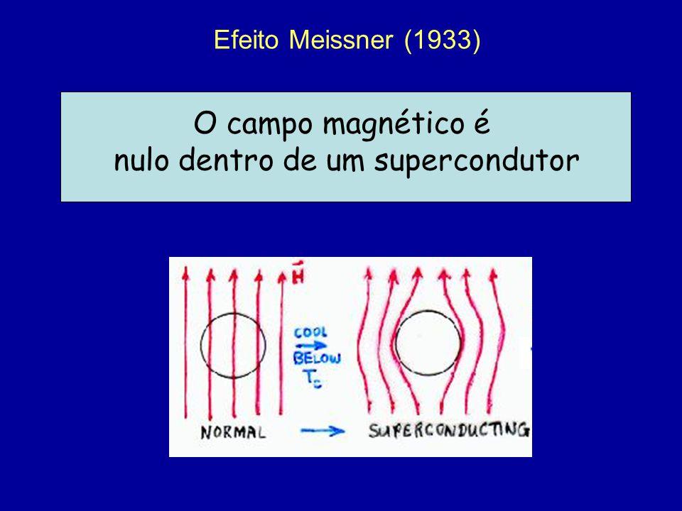 nulo dentro de um supercondutor