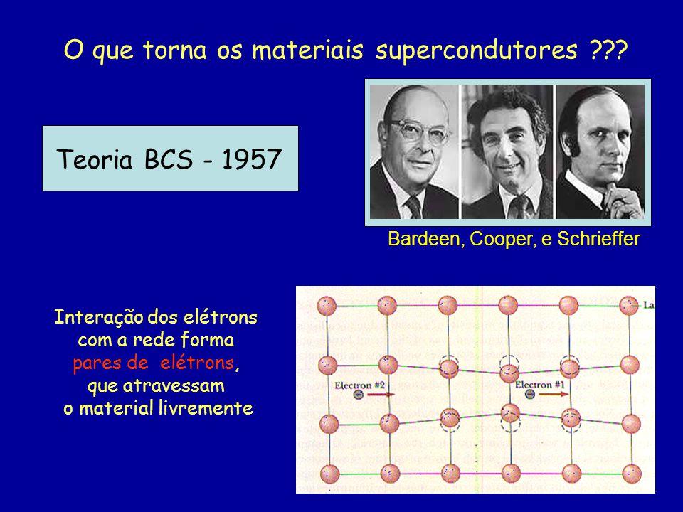 O que torna os materiais supercondutores